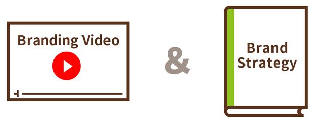 動画ブランディングセット